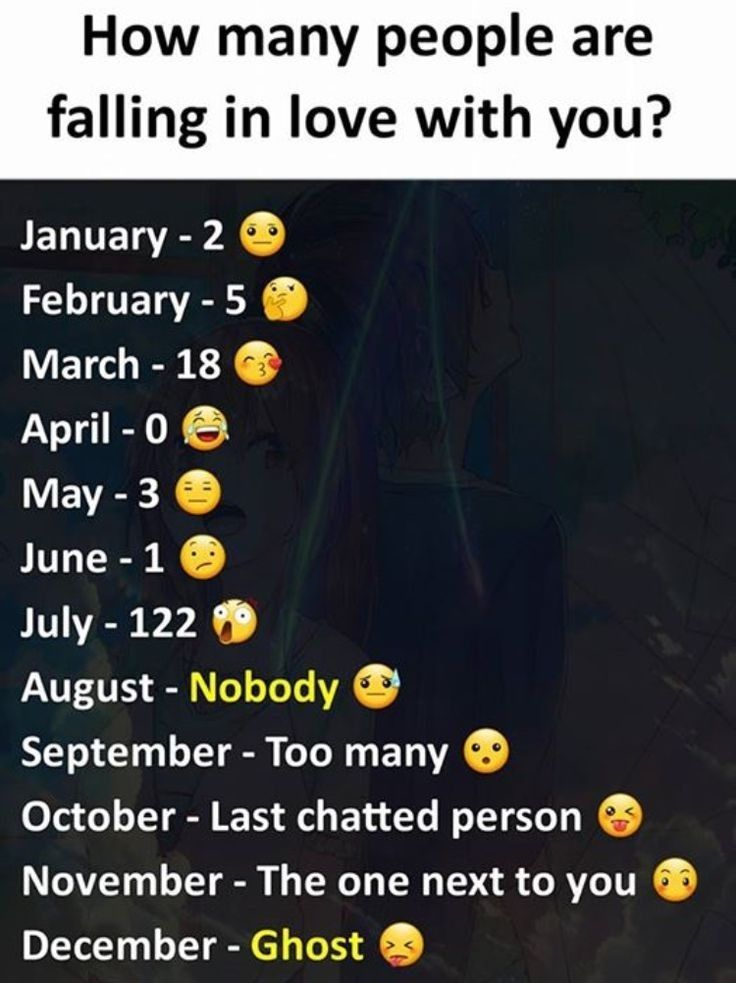 Funny Post Fun Facts About Love Friends Quotes Funny Birth Month Quotes