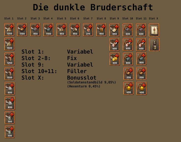 Die dunkle Bruderschaft Loot - DDB DSO AT Alle Loots der epischen Abenteuer bei Siedler online bei: http://www.zwergenstadt.com/siedler/dso-epische-abenteuer-loots.php