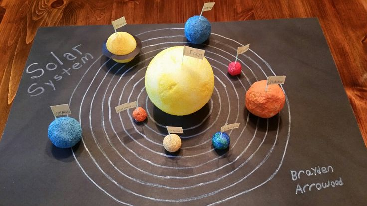 3d solar system 5th grade school project school
