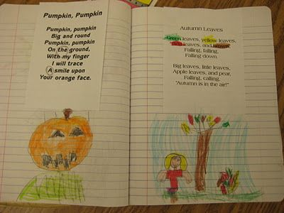 Poetry Notebooks. Give the students a copy of a poem, students can look for sight words/rhymes/alliteration, illustrate the poem, write their own poem of the same type (ie: haiku) next to it. Lots of fun ideas!