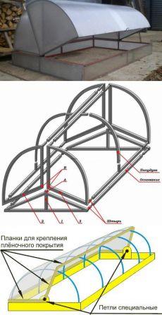 Парник хлебница из поликарбоната своими руками: чертежи, установка, особенности
