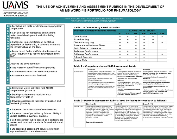 case study assessment plan Assessment by case studies and scenarios case study is a powerful build clear teaching and assessment criteria into your assessment strategy for case studies.