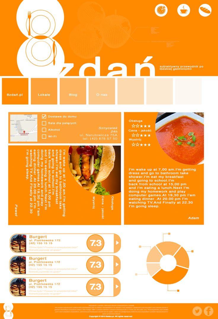 Robocza wersja szablonu internetowego przewodnika po gastronomii