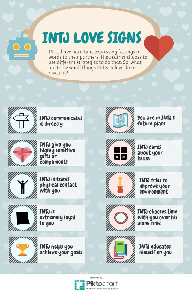 INTJ love signs infographic - so true! I like the part about educating the person you love. So INTJ. I'm trying to appeal to someone's logic to get them to understand me.