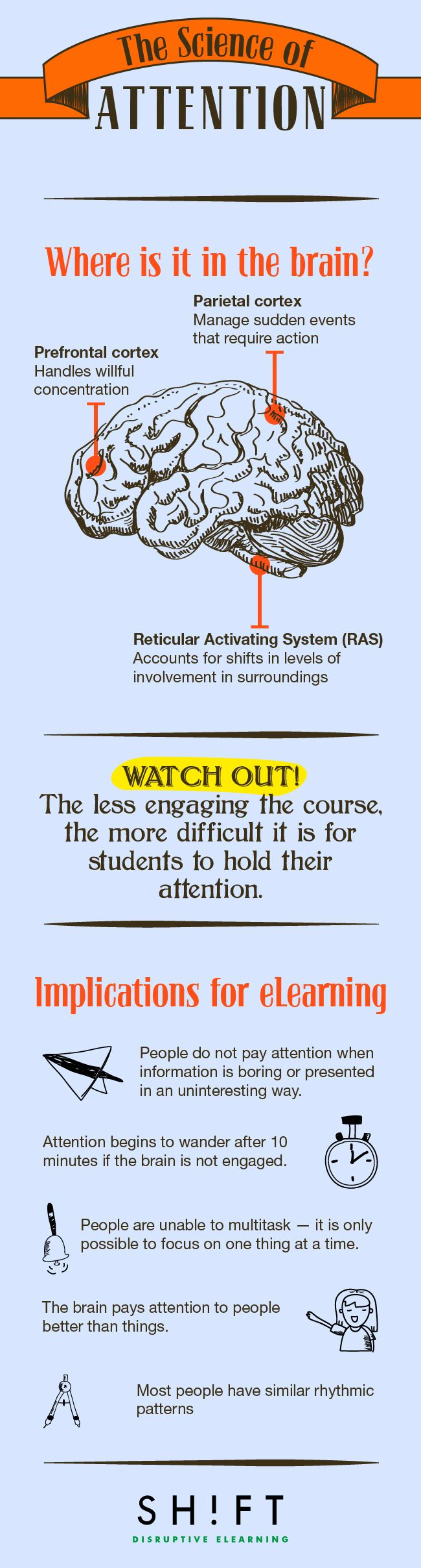 The Science of Attention in eLearning Infographic - http://elearninginfographics.com/science-attention-elearning-infographic/