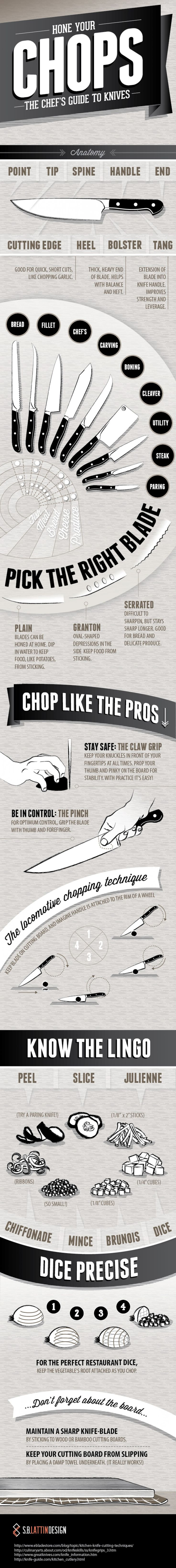Infographic cooking knives | FoodiesFavorites.com ★