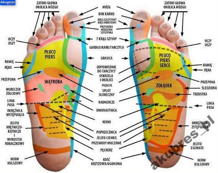 Masaż stóp refleksologia