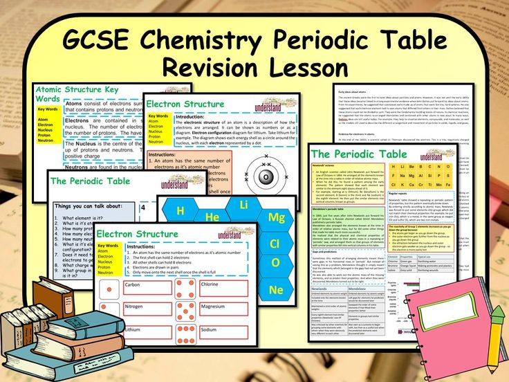 Best 25 gcse chemistry ideas on pinterest chemistry revision ks4 gcse chemistry science periodic table atomic theory revision lesson urtaz Images