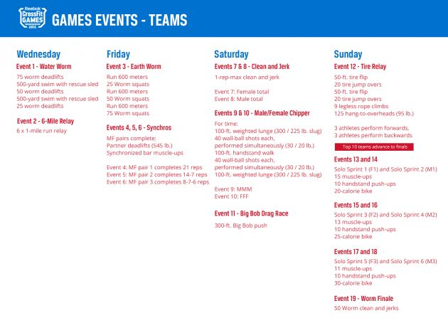 2015 Games Events Teams| CrossFit Games