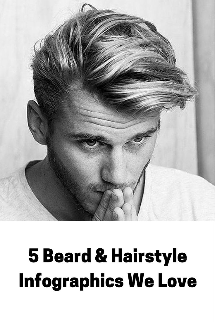 BEST HAIRSTYLE & BEARD INFOGRAPHIC #men's  #fashion