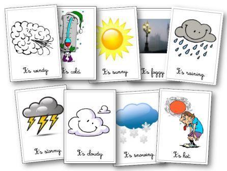 Flashcards météo anglais