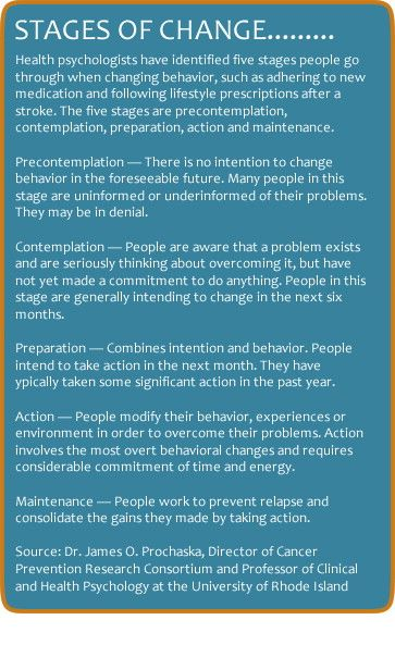 stages of change via American Stroke Association
