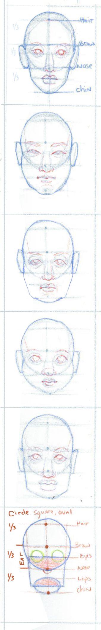 cabeças desenhos