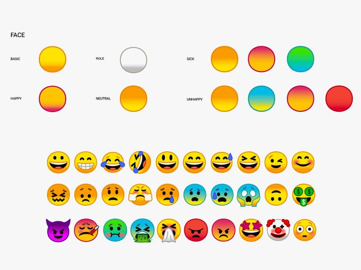 """2017 Android Emoji  """"Emoji were no longer these cutesy, highly-branded things that everybody could go out and design in crazy ways. They'd become this really essential tool for communication."""" — Gus Fonts, product manager for Android"""