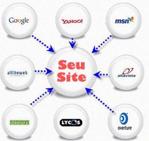 Como divulgar seu site na internet com publicidade grátis