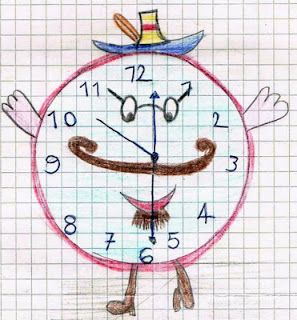 Misuriamo il tempo: l'orologio.