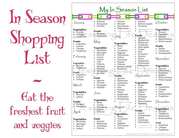 When to buy fruits and vegetables in season | In Season Fruit and Vegetable List Meal Planning by DesigningLife