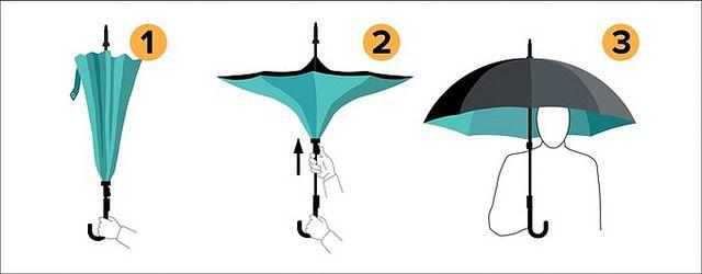 Um guarda-chuva que funciona ao contrário... como ninguém pensou nisto antes? | Tá Bonito