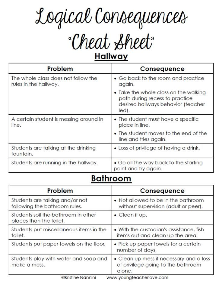 How to Improve Classroom Management By Doing Less- Logical Consequences Freebie