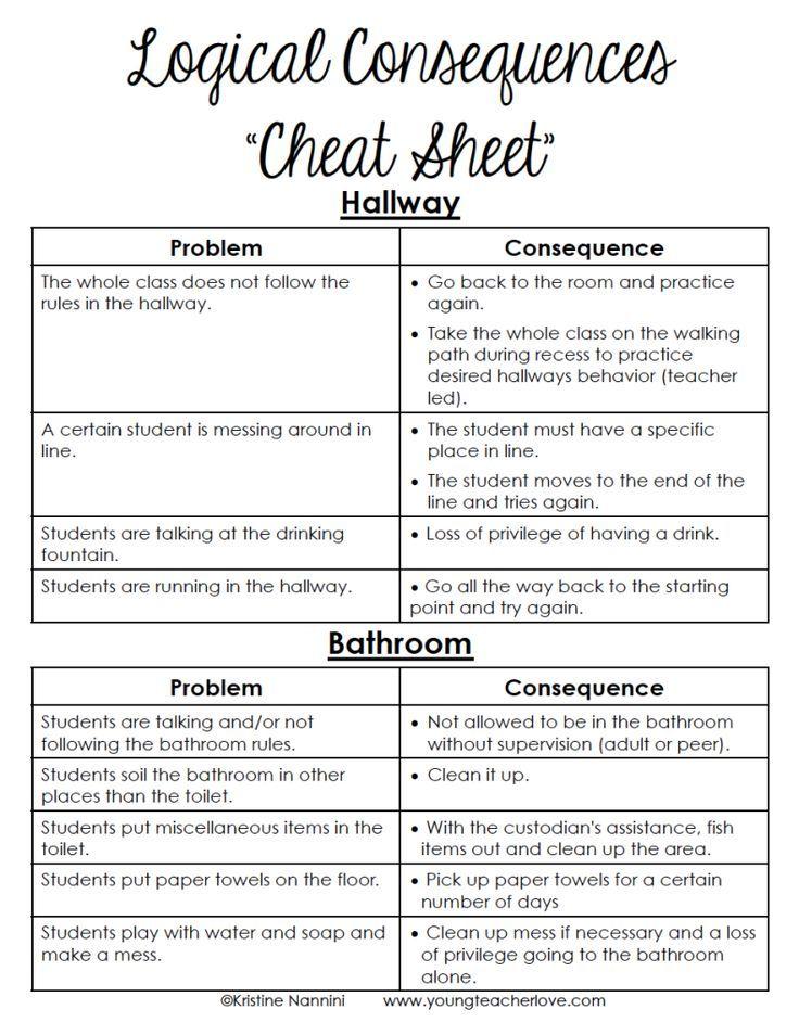 Beautiful Classroom List Template Ideas - Resume Samples \ Writing - classroom list template