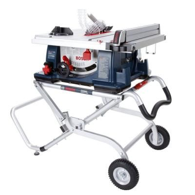 Bosch Table Saw. Got this in last summer. Everything was perfectly square out of the box and helped me make straight cuts for a table and an entertainment center. Great tool.