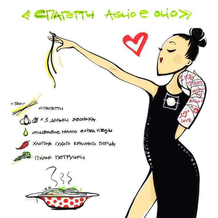 Кулинарный блог Анаит Пирузян: спагетти aglio e olio. — Блоги — Дочки-матери