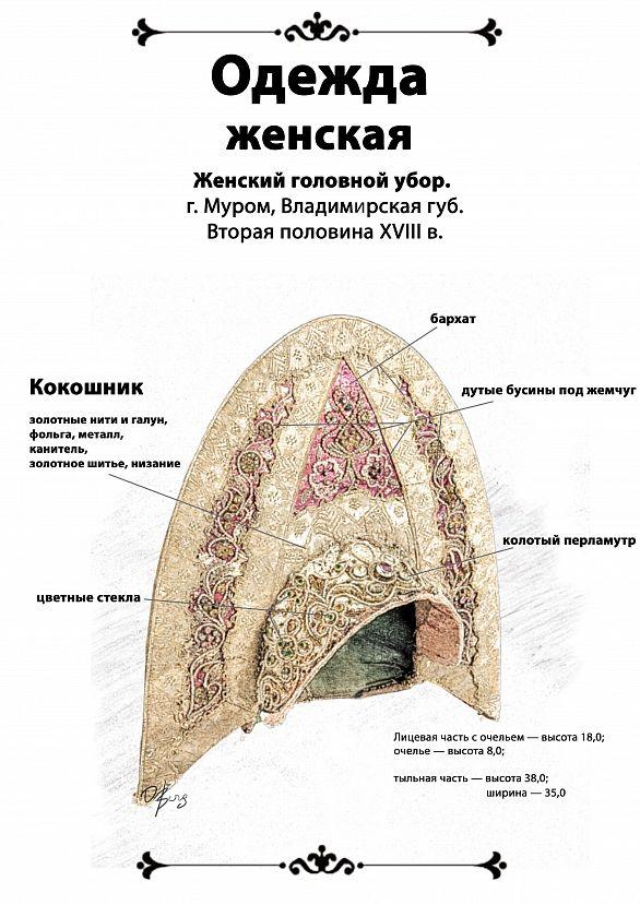 Инфографика-Женский головной убор.г.Муром,Владимирская губ.Вторая пол. 18 в.