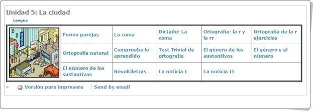 Unidad 5 de Lengua de 3º de Primaria