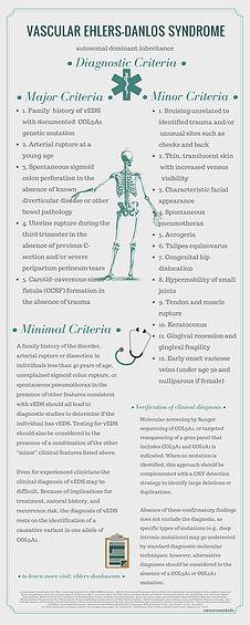 2017 International Diagnostic Criteria for Vascular Ehlers-Danlos Syndrome