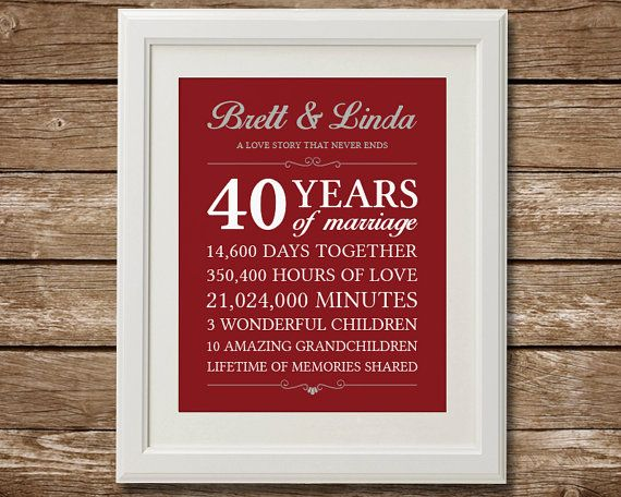 40th Anniversary Gift, Ruby Anniversary, Personalized Love Stats, Custom Colors, Printable file