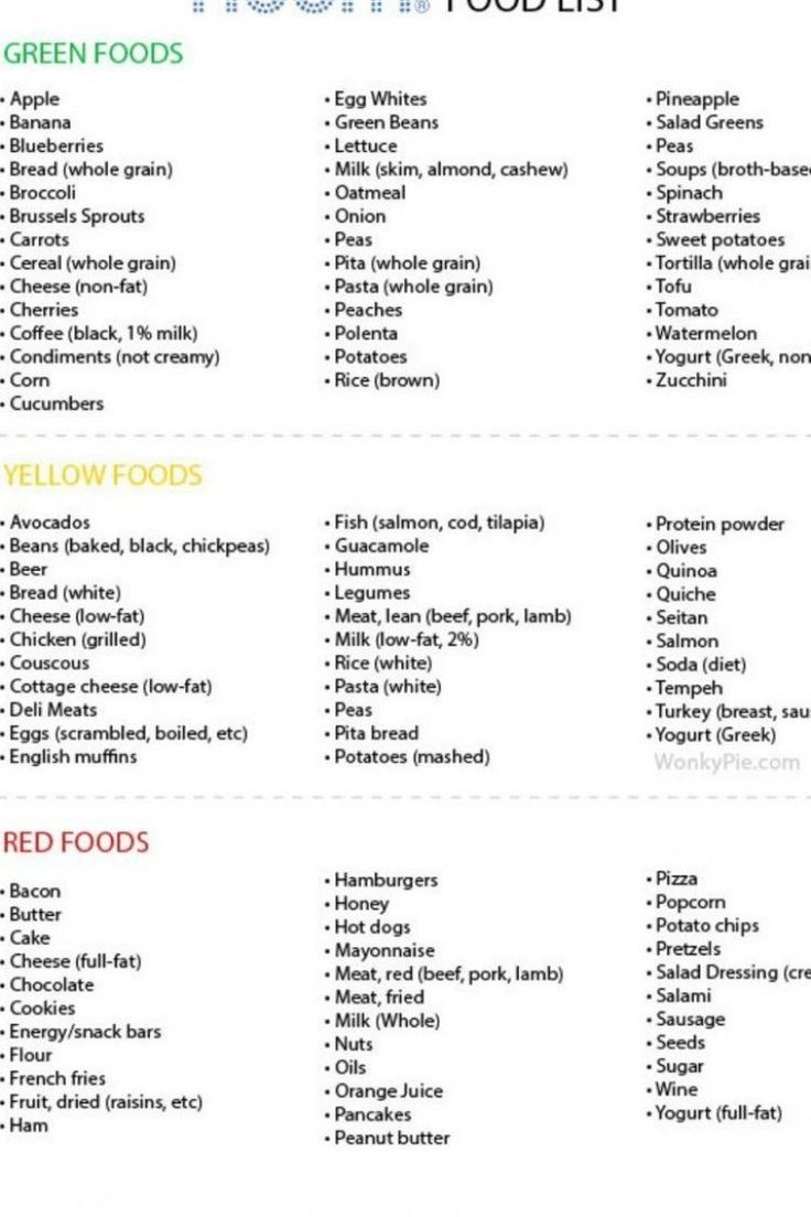 Click for a free printable noom food list by color green