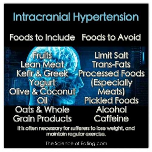 Foods For Intracranial Hypertension