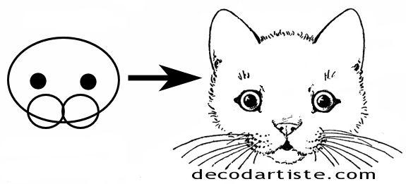 Tuto : dessiner un chat | ma déco d'artiste