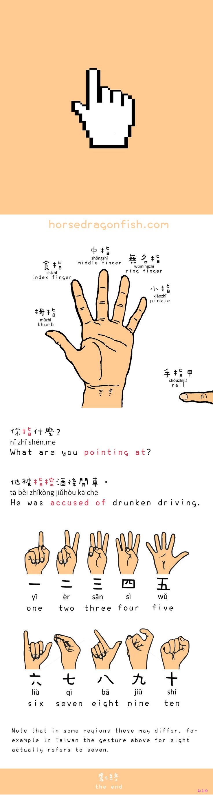 Fingers by HorseDragonFish/Chris (2012) : if you have trouble reading the characters, plain script is written at the end of the post