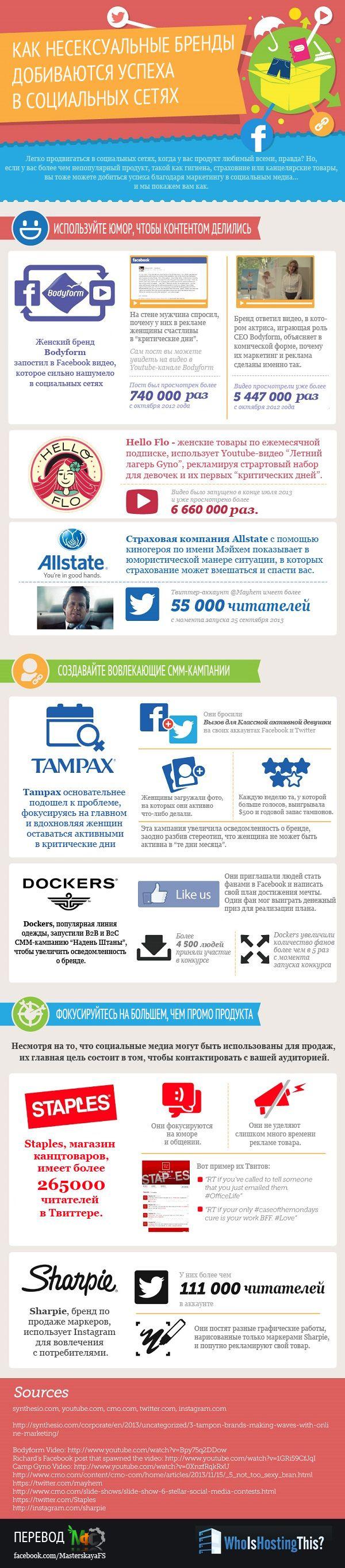 """Продвижение """"скучных"""" бизнесов в соцсетях. Примеры в формате инфографики"""