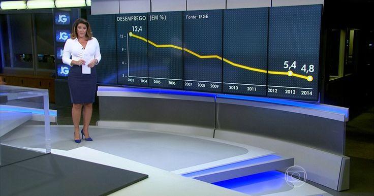 Brasil encerra 2014 com a menor  taxa de desemprego já registrada http://g1.globo.com/jornal-da-globo/noticia/2015/01/brasil-encerra-2014-com-menor-taxa-de-desemprego-ja-registrada.html