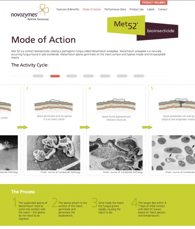 Website for BioAg product MET52ec: Mode of Action