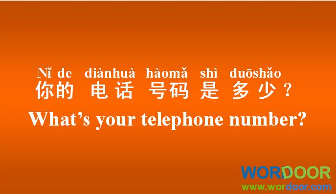 Wordoor Chinese - Useful daily Chinese sentences # What is your telephone number.