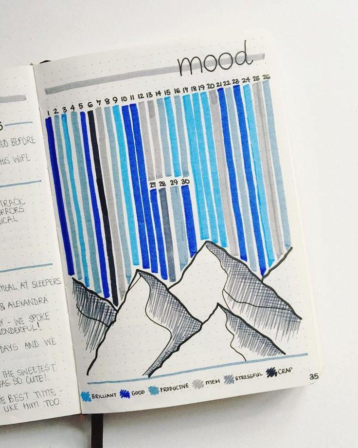 50 Bullet Journal Mood Tracker Ideas Volume 1