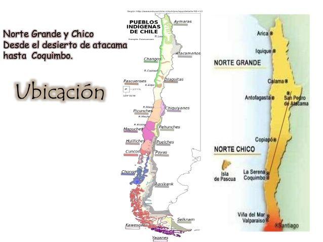 Ubicación Geográfica de la cultura Changos