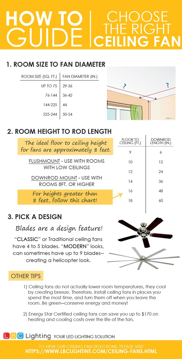 8 Best Airconditioning And Fans Images On Pinterest Ceiling Fan Wiring A Up Choose The Right Howto Ceilingfan Homedecor Interiordesign