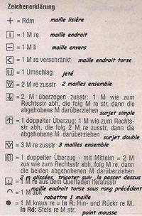 Il y a quelques jours , j'avais présenté des petites pochettes réalisées avec des bandes de TA (Tricot d'Art), mais les symboles étaient en allemand, langue que je ne connais absolument pas ! j'avais lancé un appel pour avoir la traduction de ces symboles...