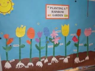 145 best preschool plants and gardens images on pinterest. Black Bedroom Furniture Sets. Home Design Ideas