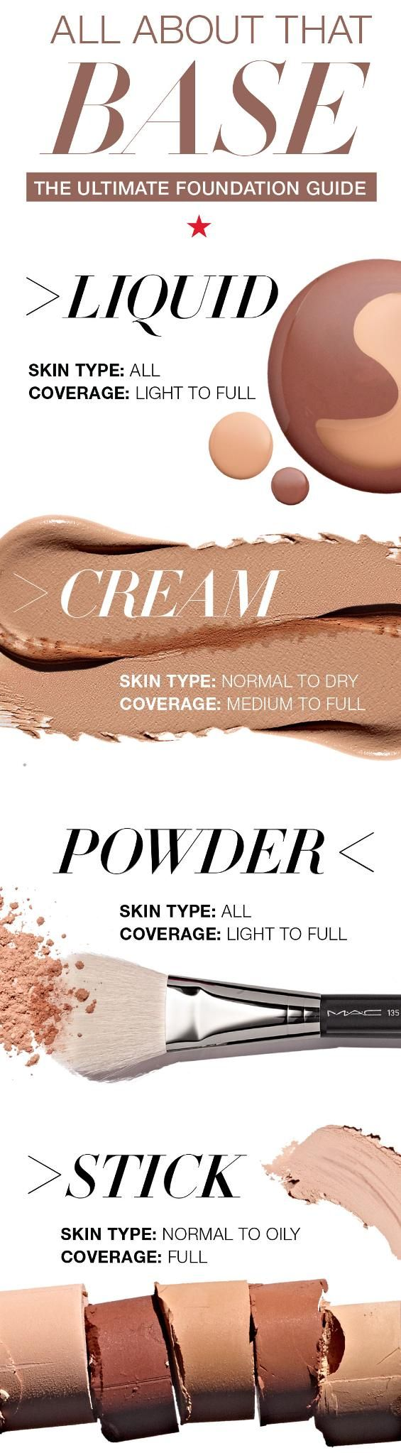 Searching for the perfect foundation? Click to shop your favorite beauty brands at Macy's. But first, find out whether liquid, cream, powder or stick is the best fit for you. Choose your favorite formula based on your skin type and preferred level of coverage. You're already on your way to your best makeup look ever!