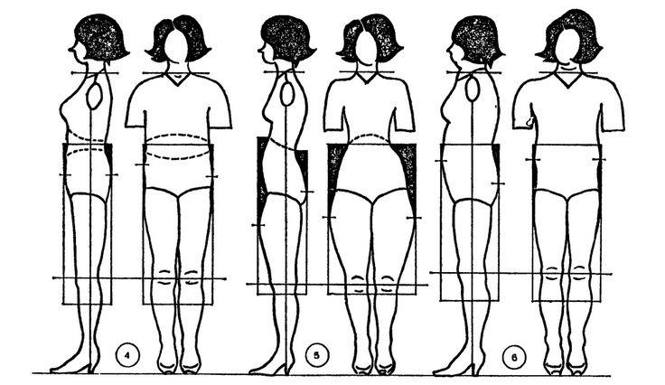 дневник моды и стиля: Типы фигуры.Еще один взгляд на фигуру