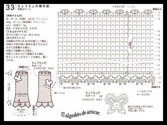 Guantes sin dedos crochet - Imagui Más