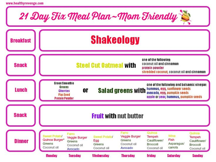 The 21 Day Fix Remix   Meal Plan