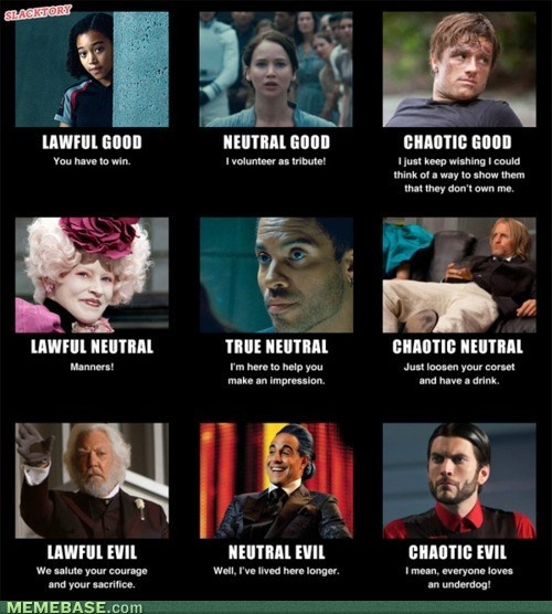 Agree with all of them except Seneca Crane. He definitely wasn't chaotic evil...
