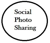 wallpost one stop hub to photo sharing and social media activities