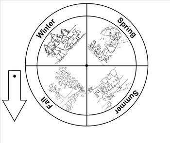 Seasons Wheel, free